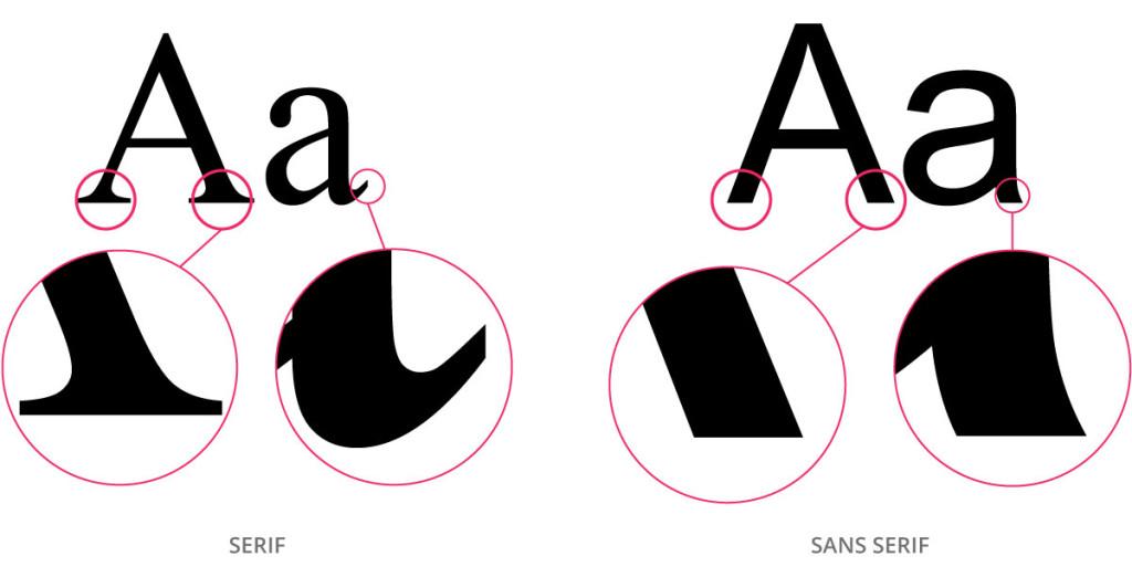 serif-vs-sans-serif-typography-selection